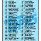 1989 Topps 258 Checklist 133-264
