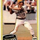 1981 Topps 573 Phil Garner