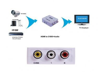 New arrival Mini HDMI to AV CVBS Signal Video Converter Audio adapter Free Shipping