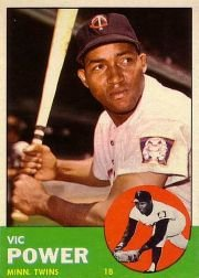 '63 Vic Power - Topps #40 - Twins
