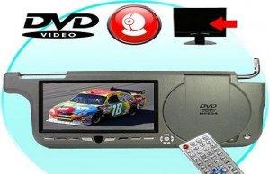 Sun Visor DVD+Game Player (Right Side) - USB + Card Slot -GREY