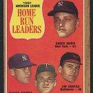 Retro Baseball Card, Roger Maris, Mickey Mantle, Jim Gentile, Harmon Killebrew, 1962, Topps #53