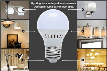 4PCS E27 3W ENERGY SAVING LED BULB 110-220 VOLT Unit price $1.66 Unit Price: