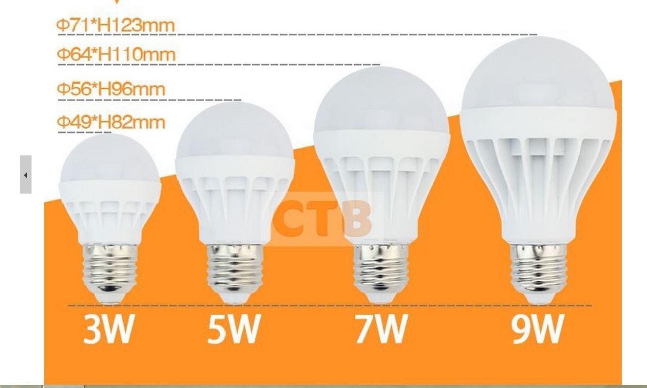 4PCS E27 9W ENERGY SAVING LED BULB 110-220 VOLT Unit price $3.36