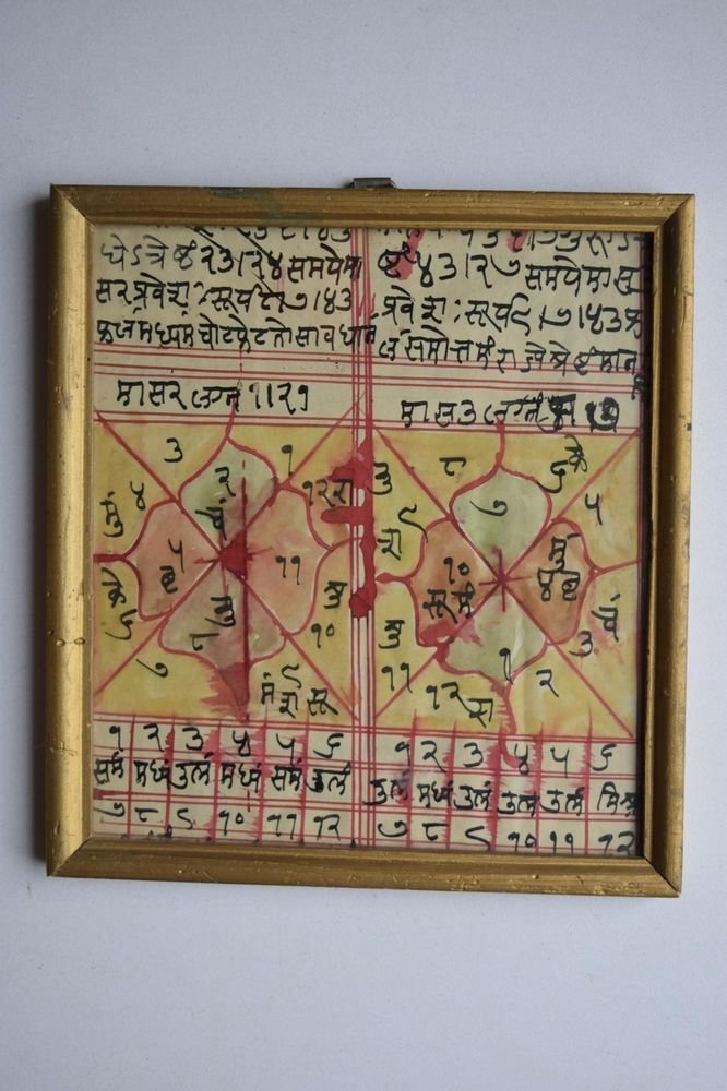 Rare Cosmology Hand Coloured Original Painting in Old Wooden Frame India #3075