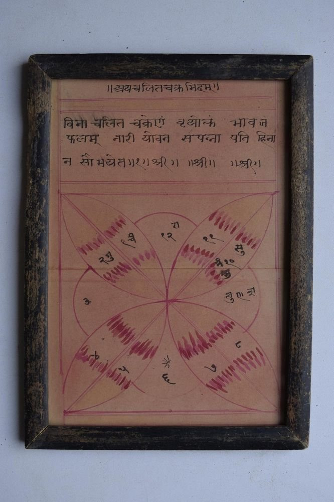 Rare Cosmology Hand Coloured Original Painting in Old Wooden Frame India #3071