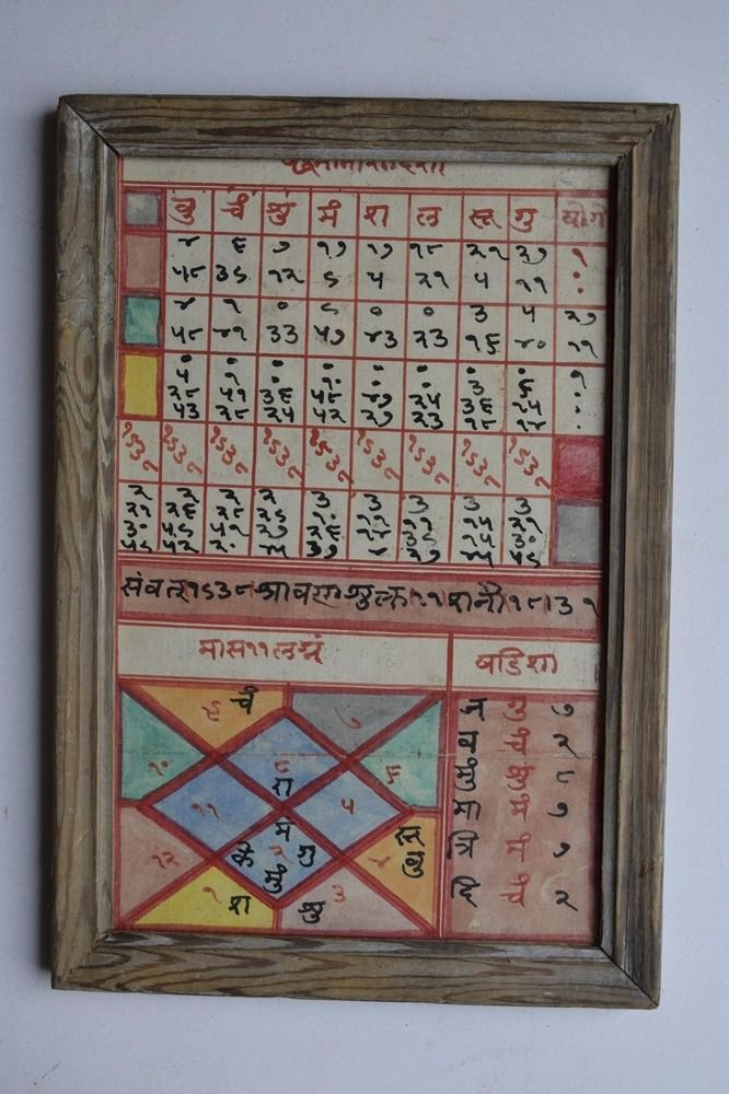 Nice Cosmology Hand Coloured Original Painting in Old Wooden Frame India #3068