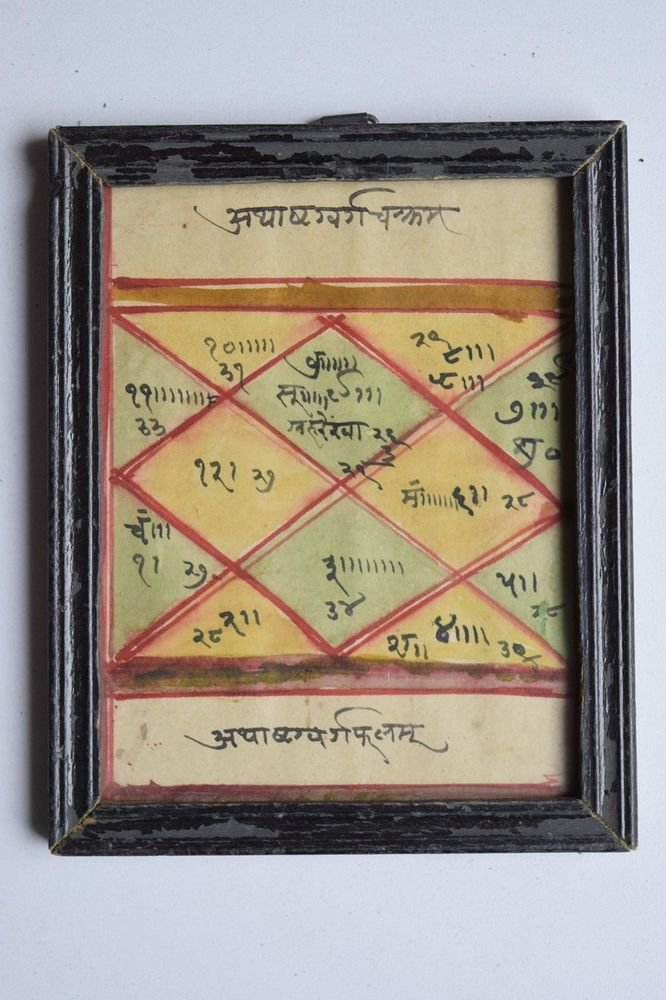 Rare Cosmology Hand Coloured Original Painting in Old Wooden Frame India #3106