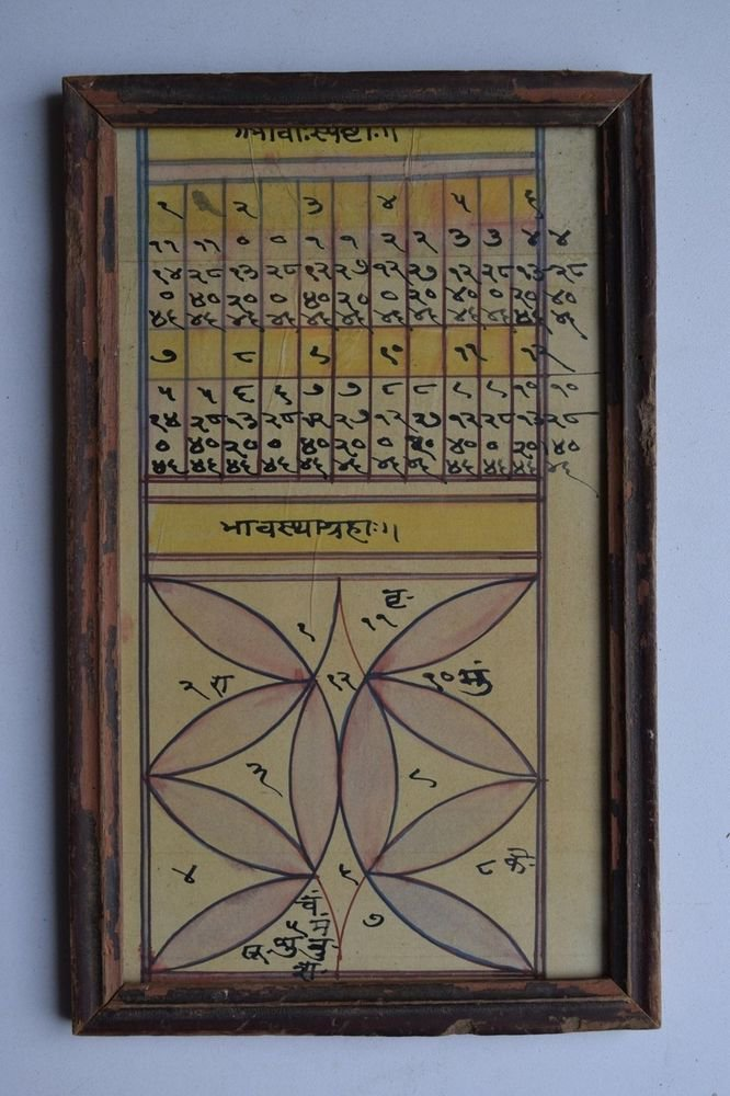 Nice Cosmology Hand Coloured Original Painting in Old Wooden Frame India #3069