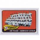 1965 New York Yankees Team Topps #513