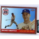 Mickey Mantle #/100 2008 Topps Chrome Home Run History Copper Refractor #mhrc470 Yankees