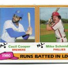 MIKE SCHMIDT 1981 Topps LL #3 Philadelphia Phillies