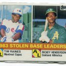 RICKEY HENDERSON / TIM RAINES 1984 Topps LL #134 Oakland A's