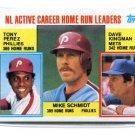 MIKE SCHMIDT 1984 Topps LL #703 Philadelphia Phillies
