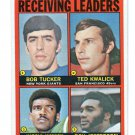 TED KWALICK 1972 Topps LL #6 ROOKIE Penn State SF 49ers