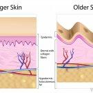 Retinol Anti Aging Skin Serum Retinol,DMAE, Vitamin C Ester, CoQ-10,Collagen, HA