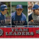 2009 Upper Deck Team Leaders Texas Rangers