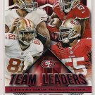 2015 Score Team Leaders San Francisco 49ers
