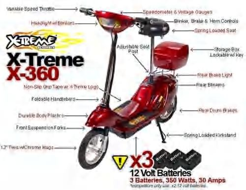 X-Treme X-360 600 watts Electric