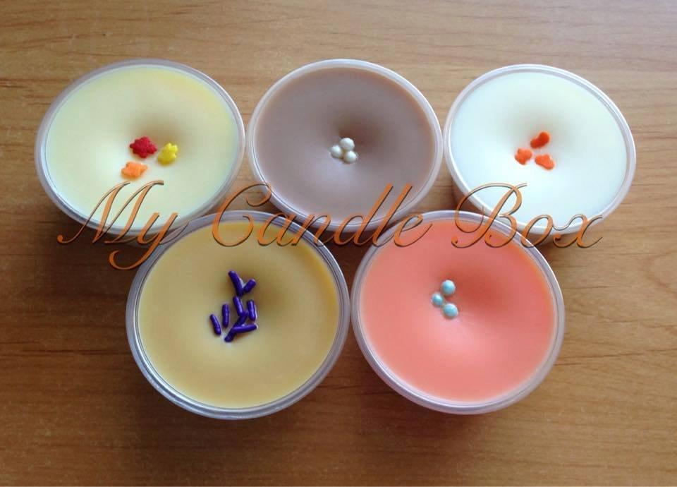 Pink Sugar *Aquolina Type (Perfume)*