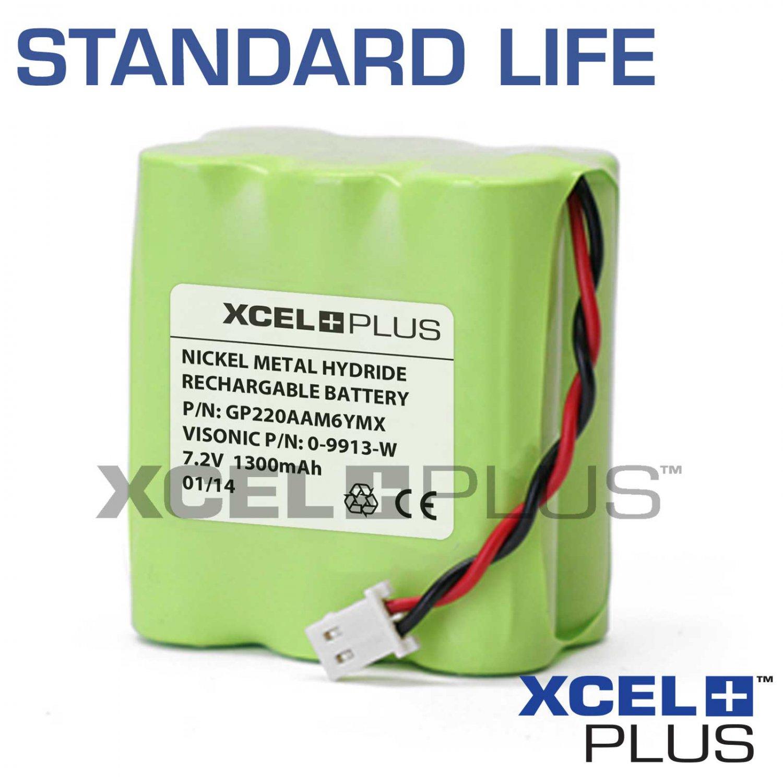Details about visonic powermax gsm module foto bugil for Alarme maison comparatif