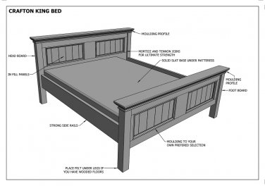 (BUILDING PLANS) FOR CRAFTON KING SIZE TIMBER BED - MAKE YOUR OWN & SAVE $$$