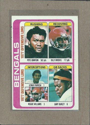 1978 Topps Football Bengals Team Card #505