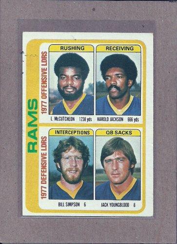 1978 Topps Football Rams Team Card #513