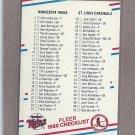 1988 Fleer Baseball Checklist #654