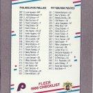 1988 Fleer Baseball Checklist #657