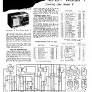 Ever Ready T. Vintage Wireless Service Sheets PDF download.
