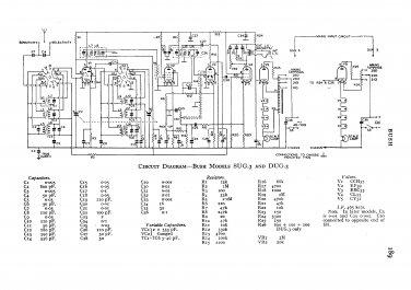 Bush SUG3 Vintage Wireless Service Schematics PDF download.