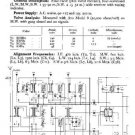 PYE R34 Vintage Service Information  by download #90985