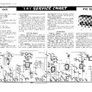 PYE R37 Vintage Service Information  by download #90987