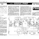 PYE TCR1000X Vintage Service Information  by download #91009