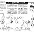 ULTRA TR80 Equipment Service Information by download #91203