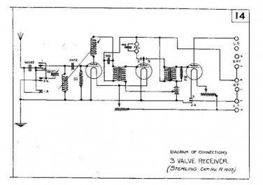 MARCONI R1605 Vintage Service Information by download #91872
