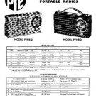 PYE P190BQ Vintage Service Information  by download #92040