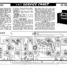 PYE PE80RG Vintage Service Information  by download #92087