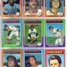 1975 TOPPS FRANK DUFFY #448 INDIANS