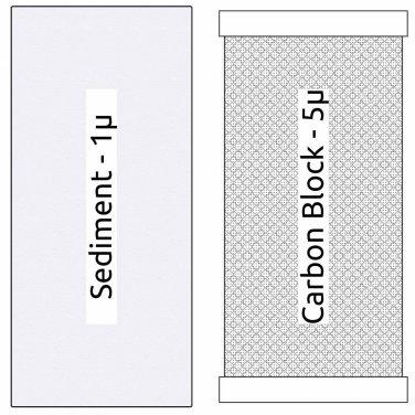 """10"""""""" Big Blue 2 Stage Filter Kit"""