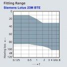 Siemens Lotus 23M Digital BTE Hearing Aids -  English Manual -Moderate to Severe