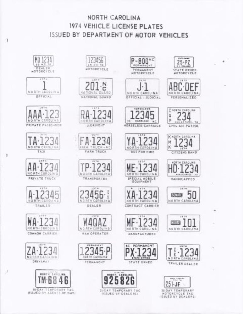 Set of 11 Years of North Carolina NC License Plate Tags Blotter Copy