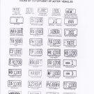 1976 North Carolina NC License Plate Tags Blotter Copy