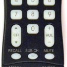 Brand New Original Sanyo GXFA TV Remote Control