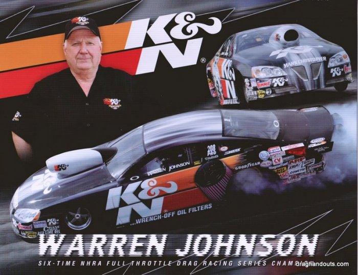 2009 PS Handout Warren Johnson