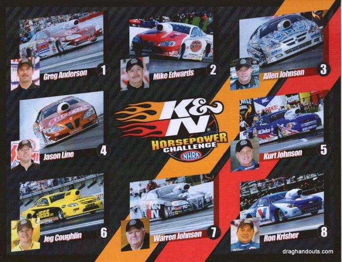 2009 PS Handout K&N Shootout