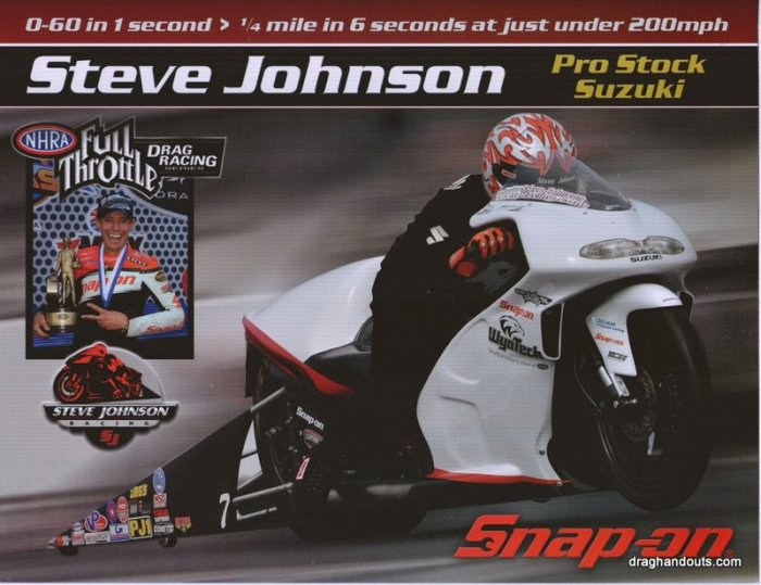 2009 PSB Handout Steve Johnson (version #2)