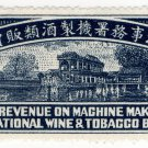 (I.B) China Revenue : Wine Tax