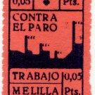(I.B) Spain Revenue : Unemployment Relief 5pts (Melilla)